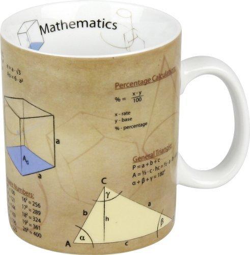 Konitz 15-Ounce Science Math Mugs, Assorted, Set of 4