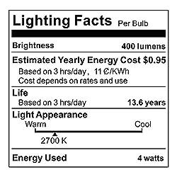 Albrillo E12 LED Chandelier Light Bulbs 4W, 40 Wat