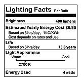 Albrillo E12 LED Chandelier Light Bulbs 4W, 40 Watt Candelabra Bulb Equivalent, 2700K Warm White, Flame Tip, 6 Pack