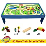 Conductor Carl Train Table & Play Board Set (80 Piece)