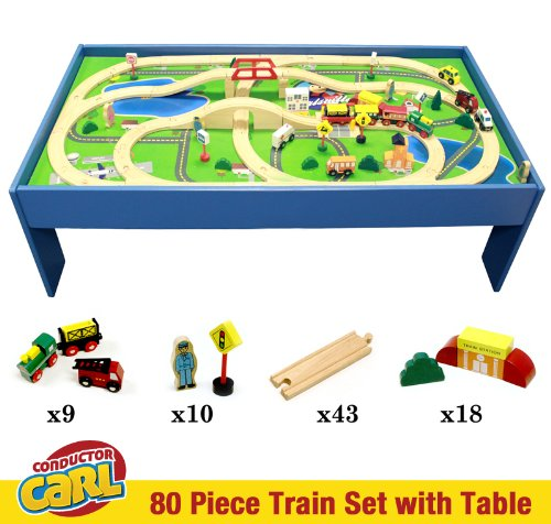 Conductor Carl Train Table & Play Board Set