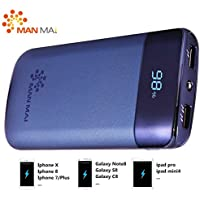 KUPPET 20000mAh Power Bank (Dual USB Port, 3.1A Total)...