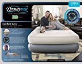 Boyd BeautyRest Queen Comfort Suite Express Bed
