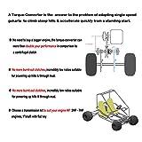 MOOSUN Torque Converter Comet Clutch Go Kart Clutch 1 Inch Replaces Comet TAV2 Manco 10T 40 or 41 and 12T 35 Chain Drive Belt