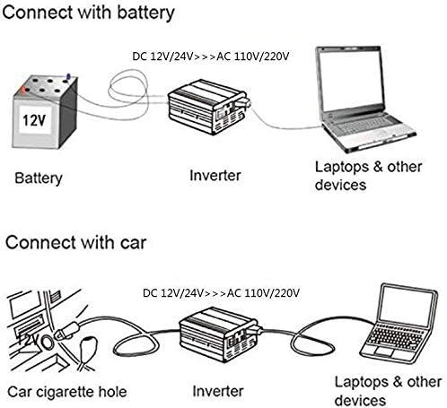 onduleur /à Onde sinuso/ïdale Pure Chargeur de Voiture avec Connexion USB. convertisseur de Tension DC 12V // 24V /à AC 110V // 230V Peak 6000W JHKJ-Inverter 3000W