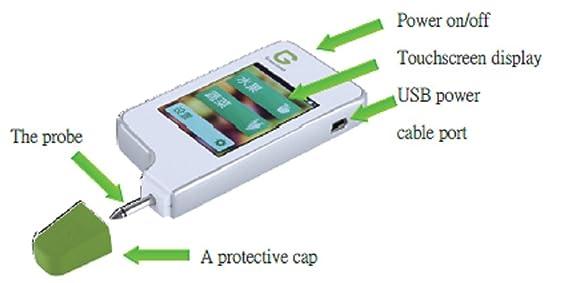 Greentest, Detector de Radiación de Alta Precisión, de la Fresco frutas, vegetales Nitrato Ensayador y Radiación Detector Combo: Amazon.es: Bricolaje y ...