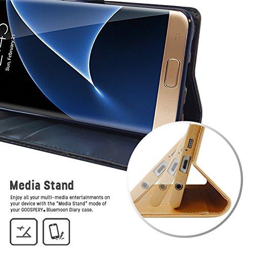 Galaxy S7 Fundas, [Drop Protection] GOOSPERY® Blue Moon Diary Caja del teléfono de la imitación de cuero tirón de la carpeta Fundas fundas para Samsung Galaxy S7 - Black Navy Gray