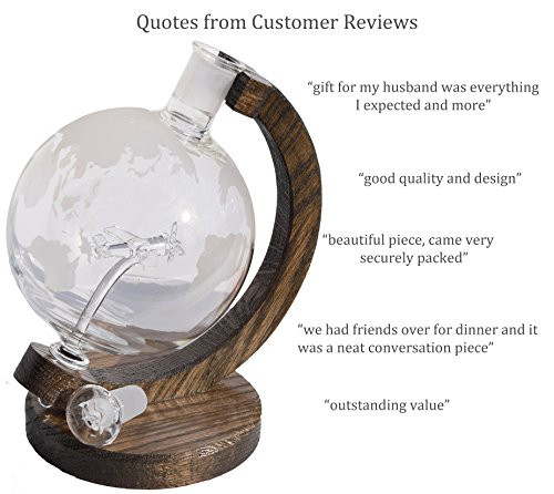 Etched-Globe-Liquor-Decanter-Scotch-Whiskey-Decanter-1000ml-Glass-Decanter-for-Alcohol-Vodka-Bourbon-Rum-Wine-Tequila-or-Even-Mouthwash-P51-Mustang-Prestige-Decanters
