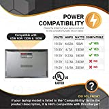 PowerSource 180W 150W 19.5V UL Listed 12Ft Long