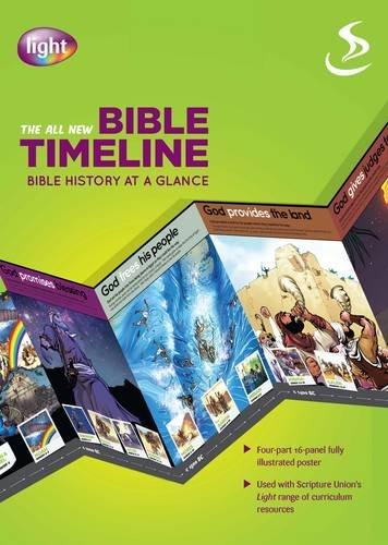Bible Timeline -