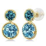 4.20 Ct Round Swiss Blue Topaz London Blue Topaz 14K Yellow Gold Earrings