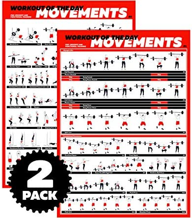 Profit Crossfit Exercise Workout Poster product image