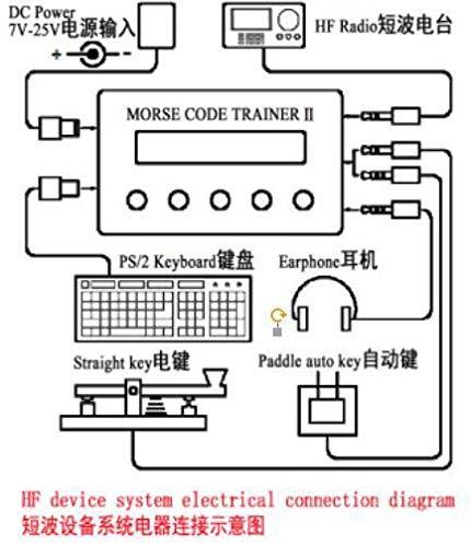 FidgetFidget 2017 Morse Code Beginner II CW Key Practicer