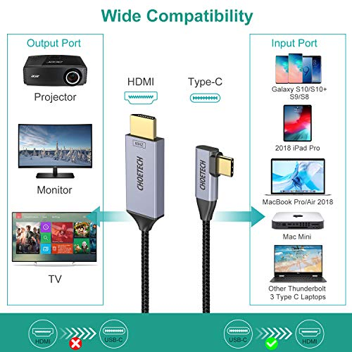 CHOETECH USB C to HDMI Cable(4K@60Hz), 6Ft USB Type C to HDMI Cable Braided Thunderbolt 3 Compatible with MacBook Pro/iPad Pro/MacBook Air 2018, iMac 2017, Surface Book 2, Samsung Galaxy S10/Note 9