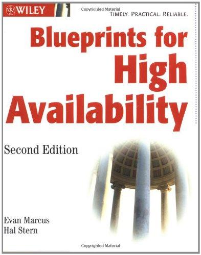 High Availability Disk - 1