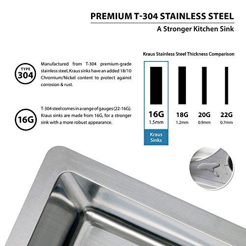 Bowl Steel Sink