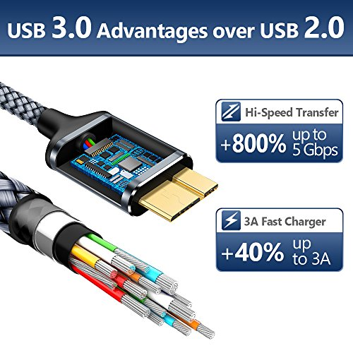 USB 3.0 Micro Cable, JSAUX 2 Pack (3.3ft+6.6ft) USB 3.0 A to Micro B Cable Charger Nylon Braided Cord Compatible with Samsung Galaxy S5, Note 3, Note Pro 12.2, Hard Drive, Camera etc. (Grey) by JSAUX (Image #2)'
