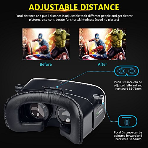 Sealegend VR Headset for 3D Videos Games Fit 6 0 Inches and
