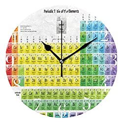 NMCEO Round Wall Clock Printable Periodic Tables for Chemistry Acrylic Original Clock for Home Decor Creative