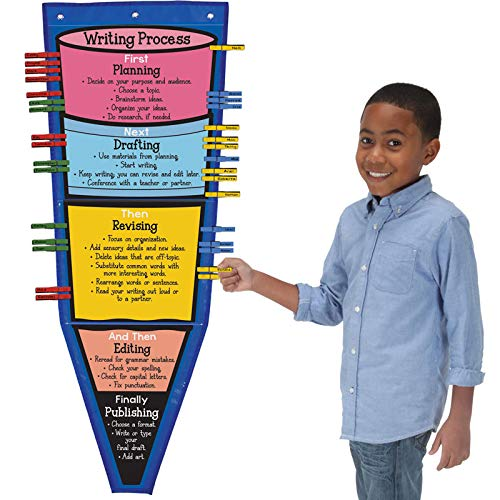 - Really Good Stuff Writing Process Clip 'N' Track Pocket Chart - Track Students Through The Writing Process - Display Classroom Routines - Grommets and Magnetic Strip for Easy Hanging, 16