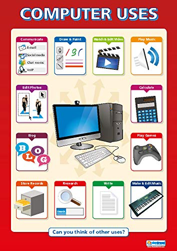 Keyboard Educational Lab Pack - Computer Uses | Technology and Computing Posters | Gloss Paper Measuring 33