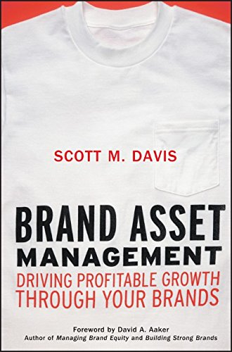Brand Asset Management: Driving Profitable Growth …