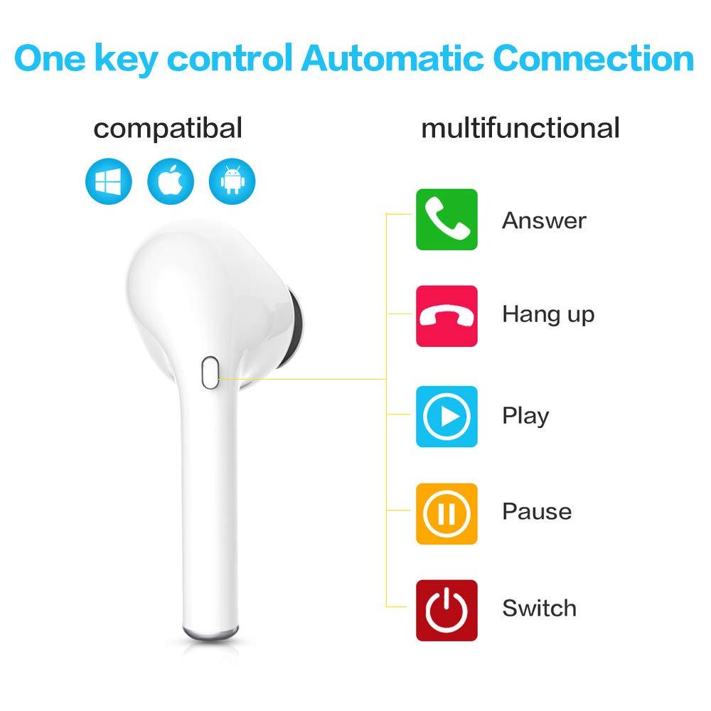 CandyWill Ecouteur Bluetooth Casque sans Fil Mini Oreillettes Bluetooth 5.0 Sport /Écouteurs in-Ear avec Mic avec /étui de Chargement Portable pour Samsung iPhone 6 7 8 X Sony iPad etc.