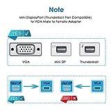 VicTsing Mini DisplayPort to VGA Adapter, 1080P