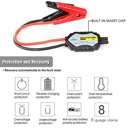 [해외]CAR ROVER 지능형 점퍼 케이블 (클램프 포함)/CAR ROVER Intelligent Jumper Cables with Clamps