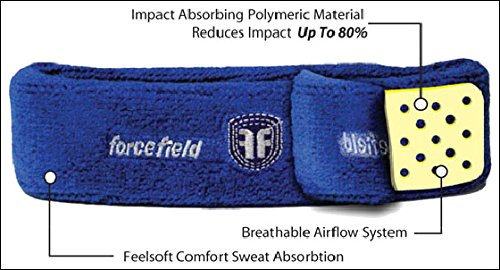 Soccer Protective Head Band Lightweight/Ventilated Impact Absorbing to Reduce Head Injuries Worn by Youth AYSO/Club to Adult College & Pro (Compliance with FIFA Law 4)