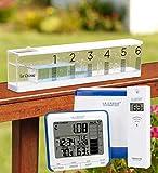 Rainfall Measurement Bundle