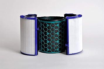Filtreon - Filtro de repuesto para Dyson Pure Cool Link TP04 para Dyson HP04, TP04 y DP04: Amazon.es: Bricolaje y herramientas