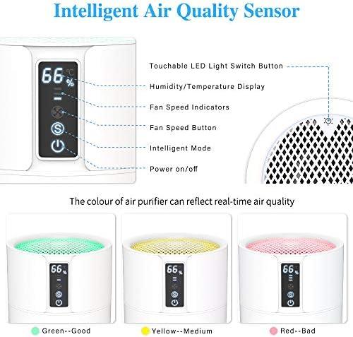 Purificateur d'Air Anion, DIKI Filtre à air HEPA intelligent avec Indicateur de température et d'humidité, Ultra Silencieux, Filtre à Charbon Actif, Elimine 99,97% de Fumée Allergènes Poussière
