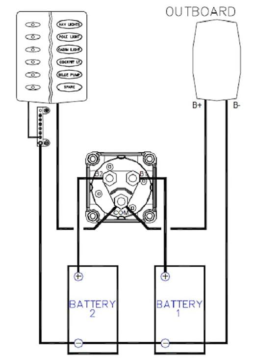 Cablewiringdiagramcat5ecablewiringcat5cablewiringdiagramjpg - Wiring on