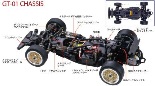 Amazon.com: TamTech Porsche Turbo 934 RTR TAM56706 by tamiya: Toys & Games