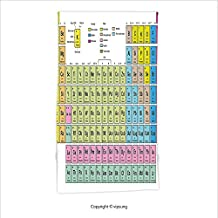 Vipsung Microfiber Ultra Soft Hand Towel-Periodic Table Inspirational Science Chemistry Elements For Kids Learning Fun Image Print Multicolor For Hotel Spa Beach Pool Bath