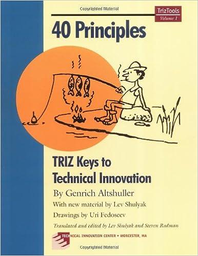 triz software free download