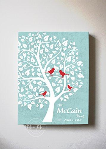 MuralMax - Personalized Unique Family Tree - Stretched Canvas Wall Art - Make Your Wedding & Anniversary Gifts Memorable - Unique Decor - Color - Aqua # 1 - 30-DAY - Size 11x14