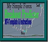 My Simple Forex Breakout Predictor & Metatrader 4 Template & Instructions