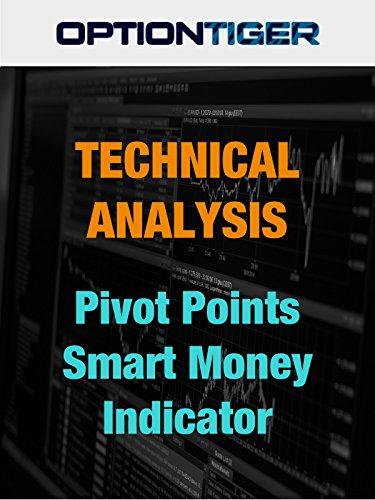 Technical Analysis Pivot Points Smart Money Indicator - Most Floor