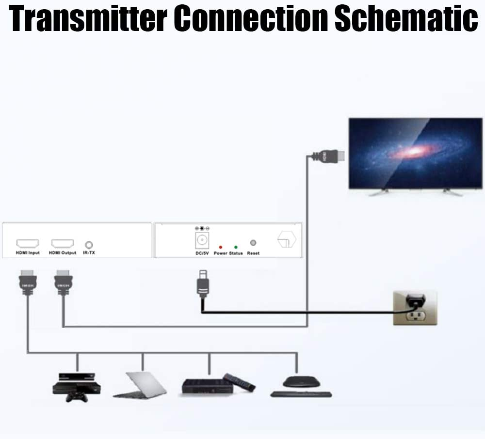 Wireless HDMI Extender//Adapter 1080P Supporting H.264 Compression and Decompression up to 328ft with IR Repeating H/&xy 5G Receiver + Transmitter 802.11ac