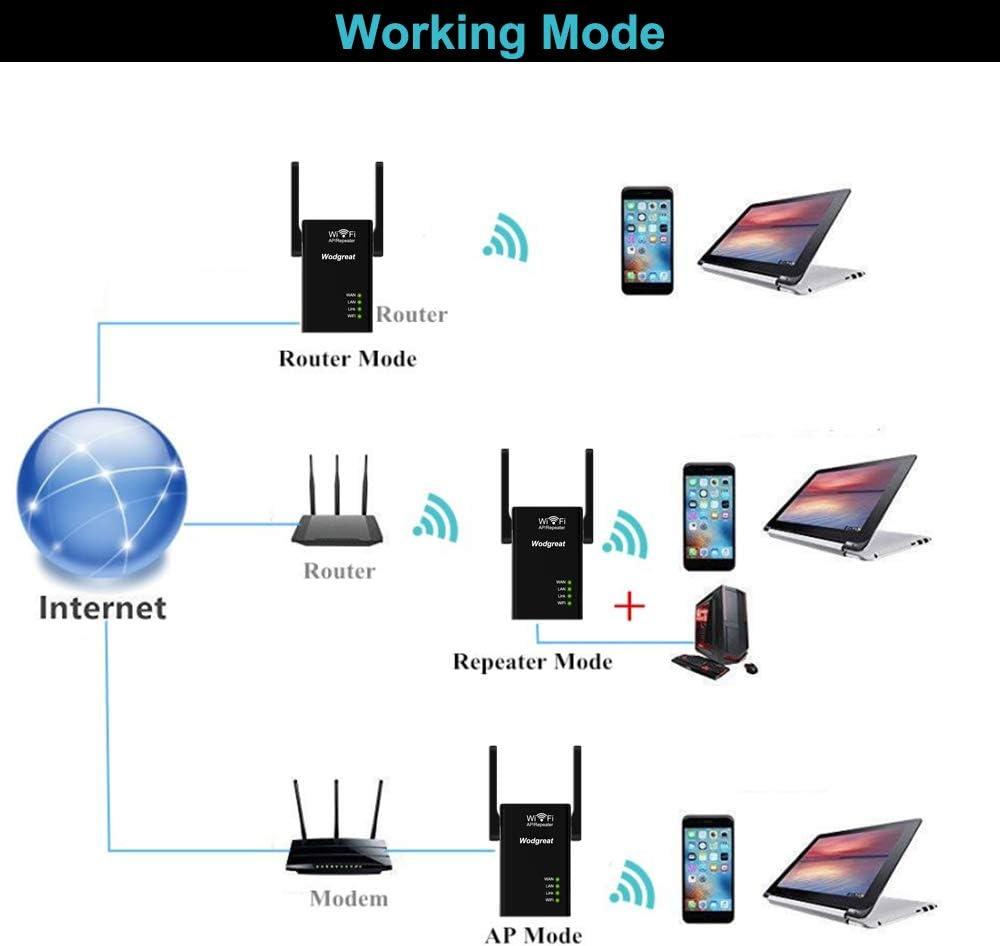 Mode Point dacc/ès//R/ép/éteur//Routeur Wodgreat Amplificateur WiFi Repeteur WiFi 300Mbps Routeur R/ép/éteur WiFi 2,4GHz WiFi Booster Extender sans Fil Puissant avec Port Ethernet et 2 Antennes Externes