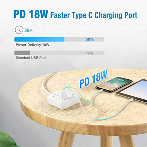 POWERADD USB C Power Strip with Power Delivery 18W, Travel Power Strip Mini & Portable with 3 Outlets, 18W USB C & QC 3.0 USB A Port, 5ft Cord, Flat Plug for Cruise Ship, Hotel, Dorm Room and Home