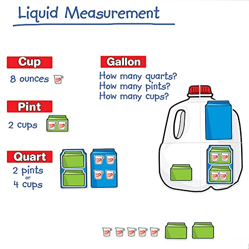 Learning Resources Giant Magnetic Gallon (Learning Resources Gallon)