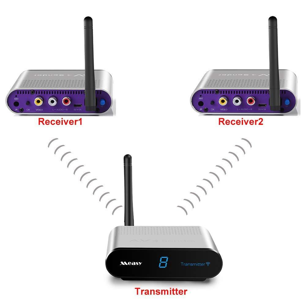 Spina Europea TOOGOO AV530-2 AV 1 Trasmettitore 2 Ricevitori 5.8 GHz Wireless 300 M Riproduzione TV Video Audio Trasmettitore Ricevitore Trasmissione Stereo