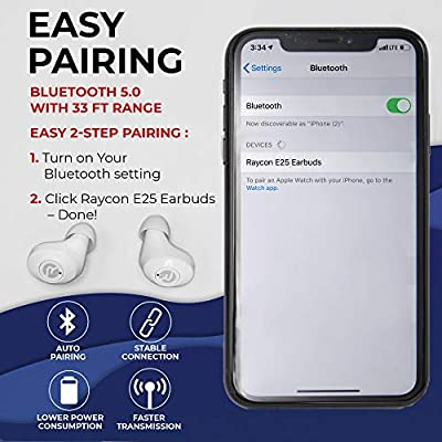 Amazon Com Raycon E25 Wireless Earbuds Bluetooth Headphones Bluetooth 5 0 Bluetooth Earbuds Stereo Sound In Ear Bluetooth Headset True Wireless Earbuds 24 Hours Playtime And Built In Microphone White Home Audio Theater