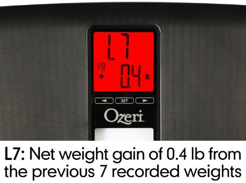 Ozeri ZB20 WeightMaster 440 Scale with Weight Detection, Black