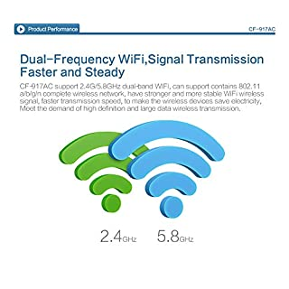 COMFAST CF-917AC 2 4G/5 8GHz Dual Band 802 11AC 1750Mbps 2 4G:450Mbps  5 8G:1300Mpbs USB 3 0 WiFi Wireless Adapter Network Card RTL8814AU Chipset