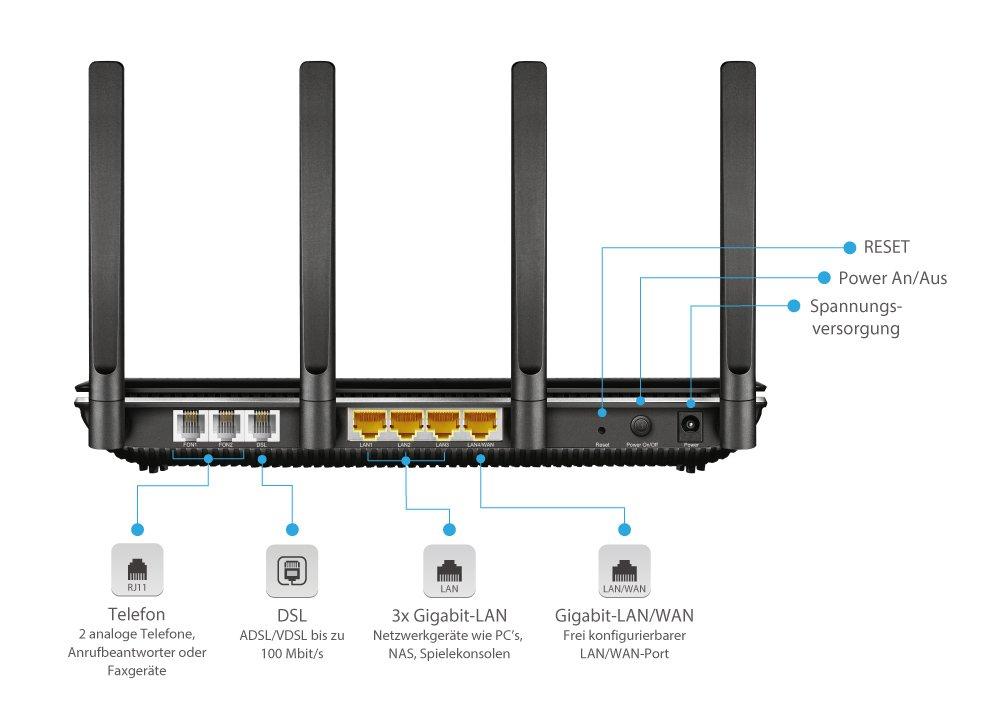2 Antenne Fisse TP-Link TD-W9970 Modem Router 300Mbps Wireless ADSL//VDSL2 1 USB 2.0 4 Porte 100 Mbps Pulsante Wi-Fi On//Off