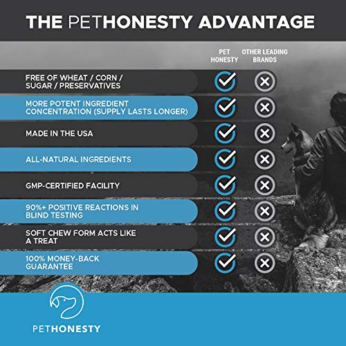 Salmon Oil for Dogs - Omega 3 Fish Oil For Dogs All-Natural Wild Alaskan Salmon Chews Omega 3 for Dogs for Healthy Skin & Coat, Cure Itchy Skin, Dog Allergies, Reduce Shedding - 90 Ct. Fish Oil by PetHonesty (Image #5)